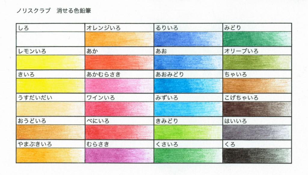 nori-chart